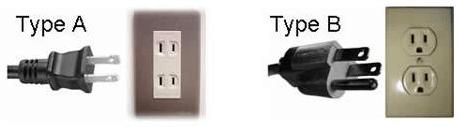 электрическая вилка гуам, тип вилки на острове гуам, тип розетки гуам, какая розетка гуам сша, электрическое напряжение на гуаме